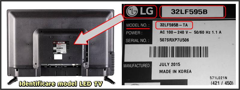 Eticheta pentru Identificare model Model LED TV