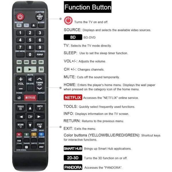 AH59-02402A-function-button